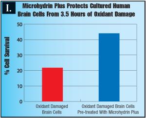 Microhydrin-Plus-1