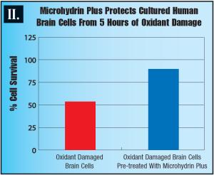 Microhydrin-Plus-2