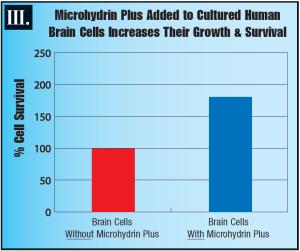 Microhydrin-Plus-3