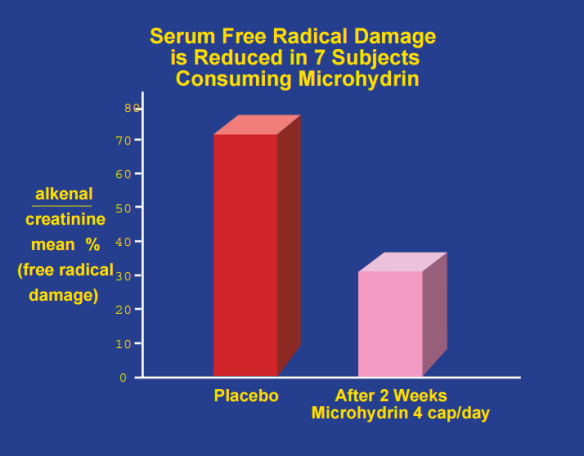 Serum_Free