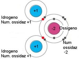 Molecola-H2O