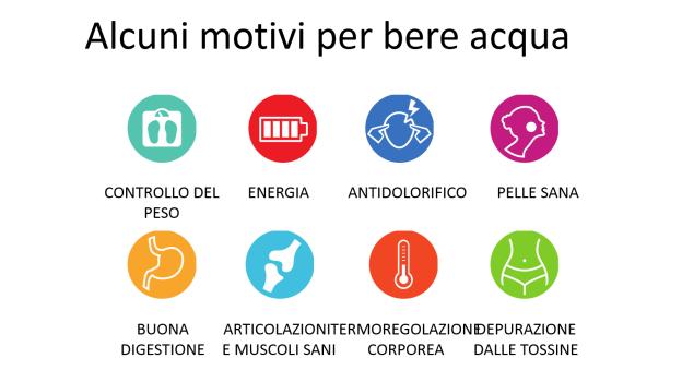 Acqua_Motivi